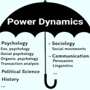 Power today: using the energy of how people feel to control how we should think